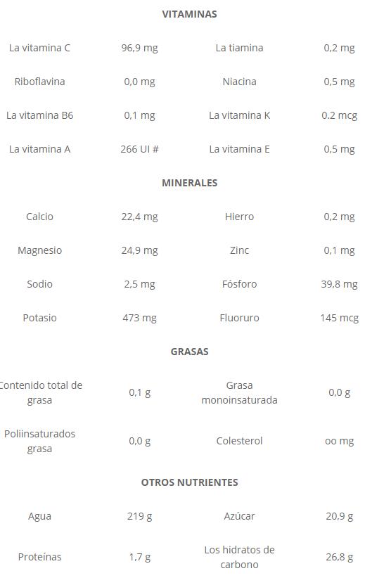 propiedades-zumo-naranja